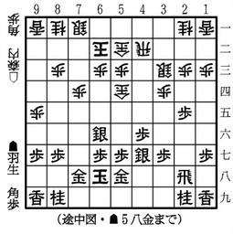 Tky200805200293